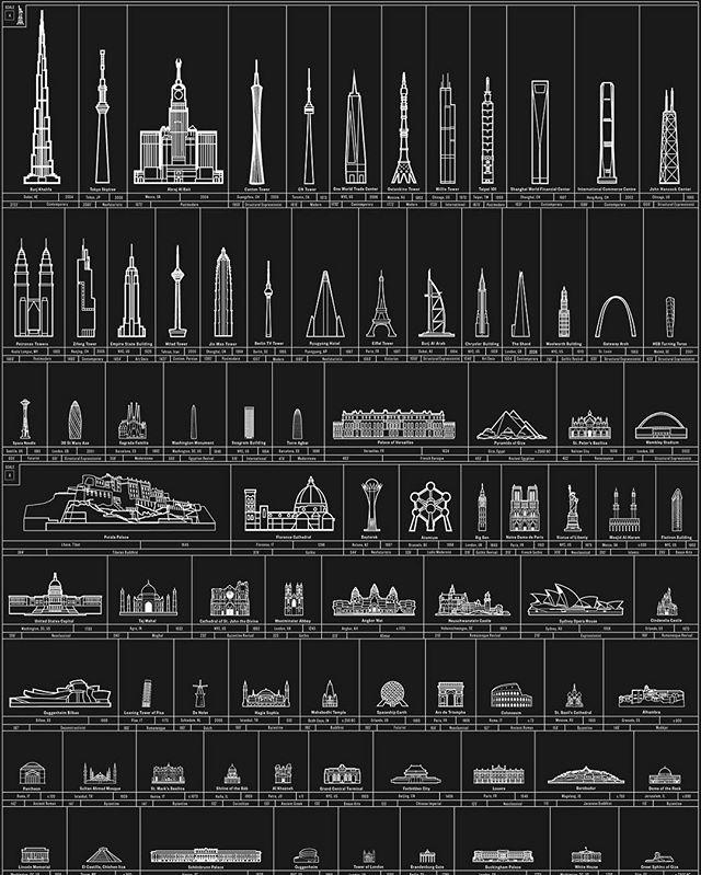 Architecture - Pop Chart Lab, Mankinds Greatest Achitectural Achievements.jpg